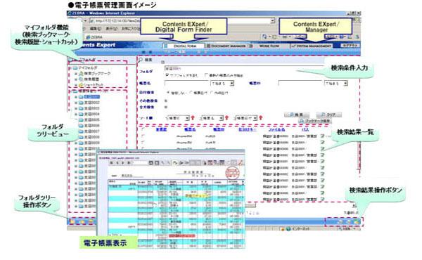 電子帳票・文書管理ソリューションContents EXpert