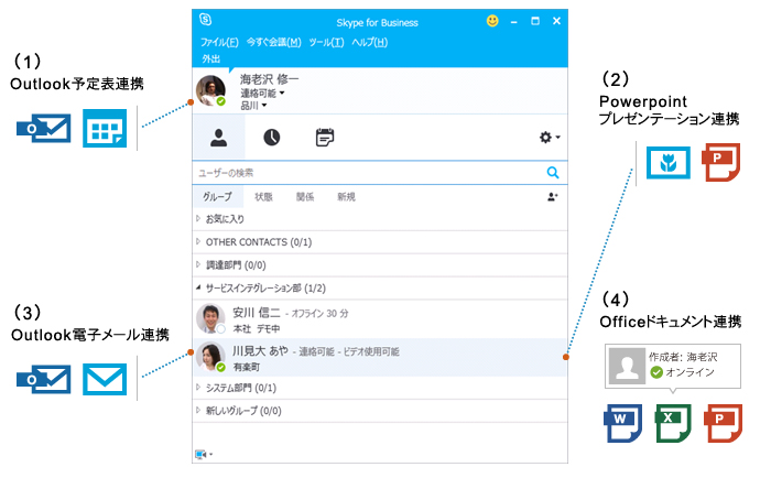 skype for business 画面 共有