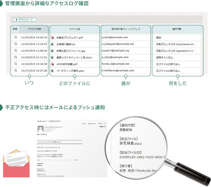FinalCode」製品詳細:株式会社日立システムズ