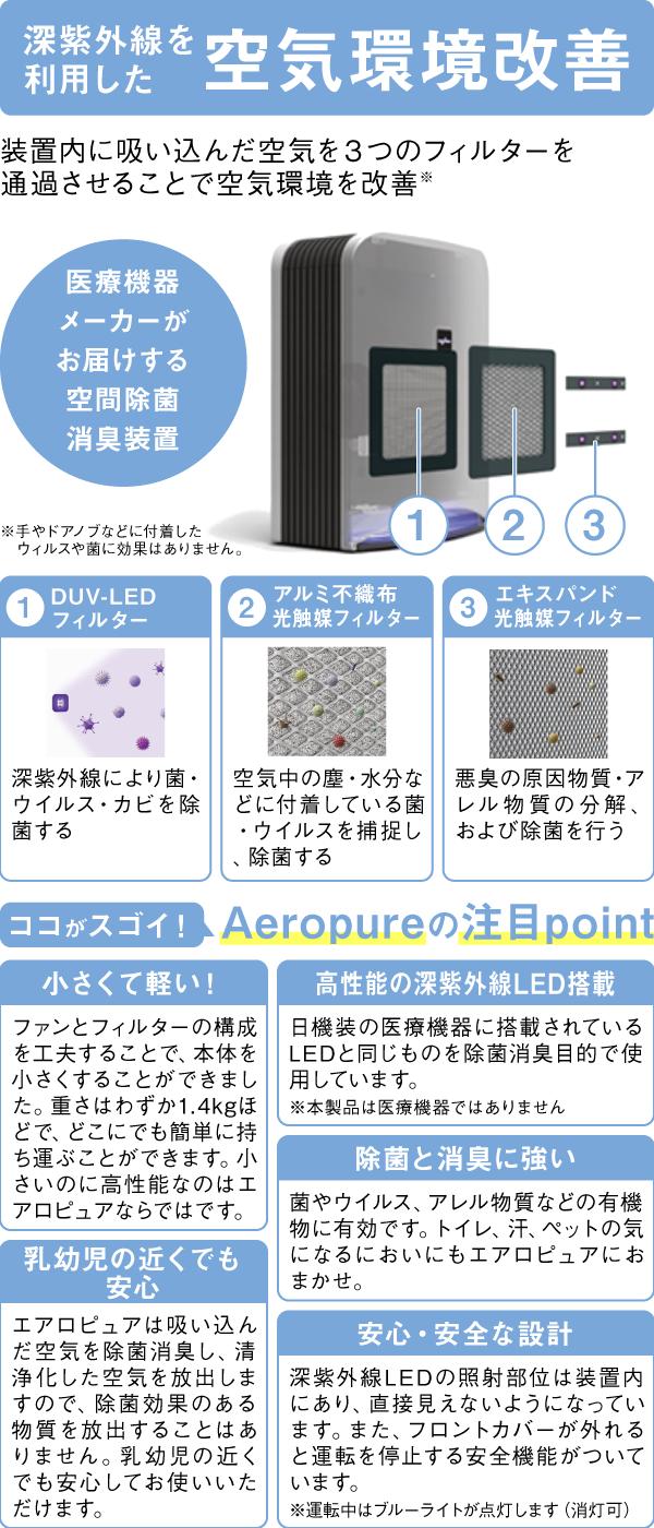 ピュア 機 清浄 エアロ 空気 【楽天市場】日機装 Aeropure(エアロピュア)